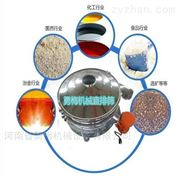 鋰電池材料專用直排篩-面粉篩