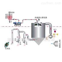 高速离心喷雾干燥jisheng产厂家