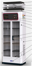 SF-DAN020F實驗室無管道淨氣型通風櫃