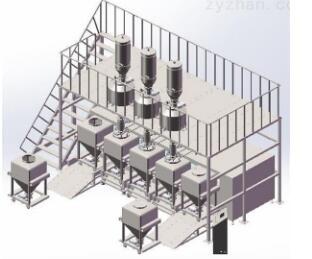 输送配料系统