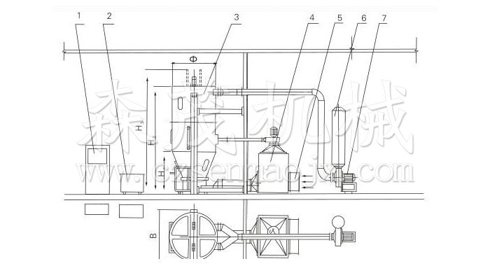 喷雾干燥制粒机结构示意图